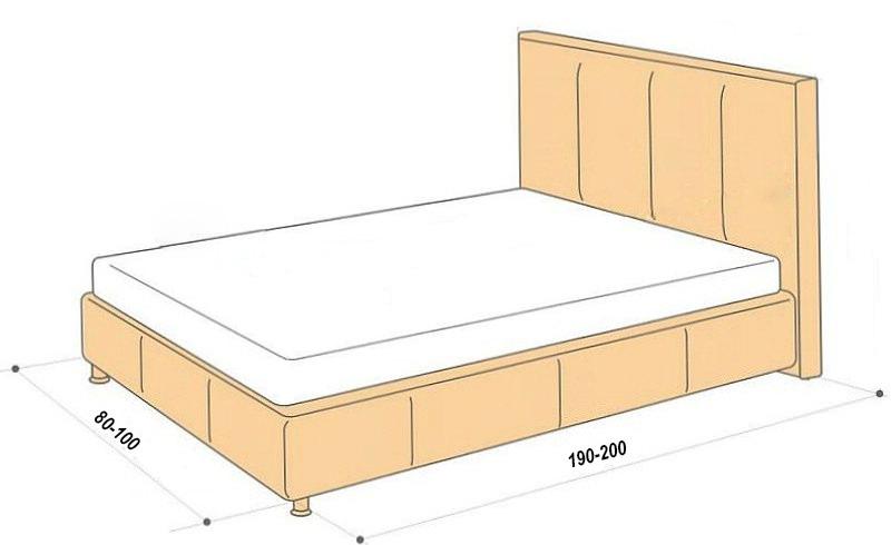 Размеры кровати евростандарт – Размеры двуспальной кровати: российские, евро-стандарт, необычные модели